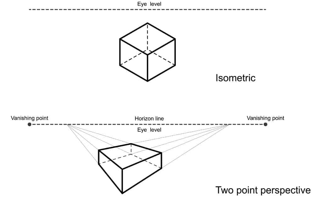 showing two point perspective tips